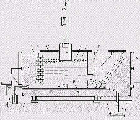 Схема электролизера с передним