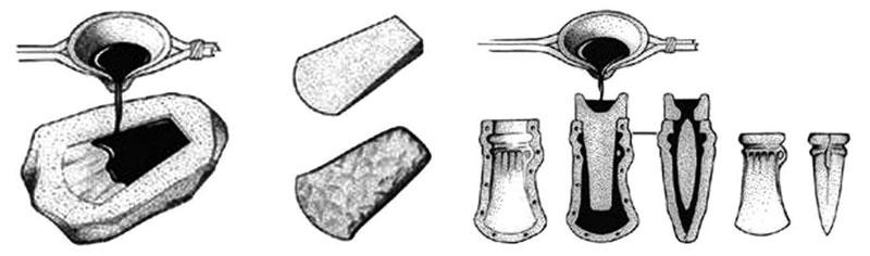 виды топоров и их названия картинки